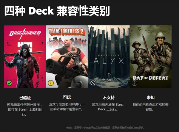 V社推Steam Deck游戏兼容验证 可否游玩一望而知