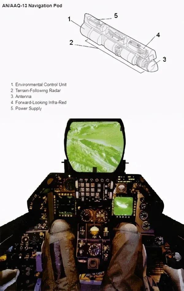 歼-16罕见携两种吊舱出击:极具实战意味