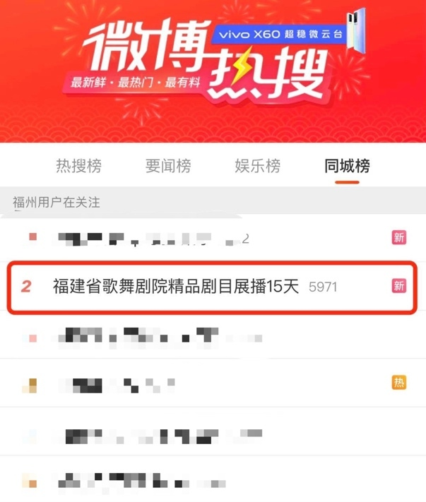 全网数据双破亿!福建大剧院15日新春云上艺术之旅惊喜不停歇
