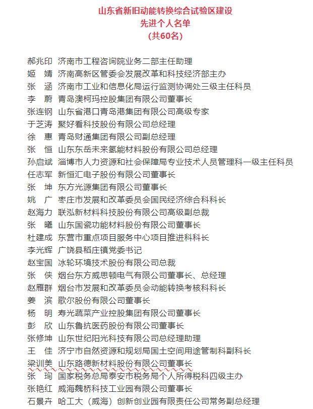"""泰安路德公司董事长梁训美荣膺""""山东省新旧动能转换综合试验区建设先进个人"""""""