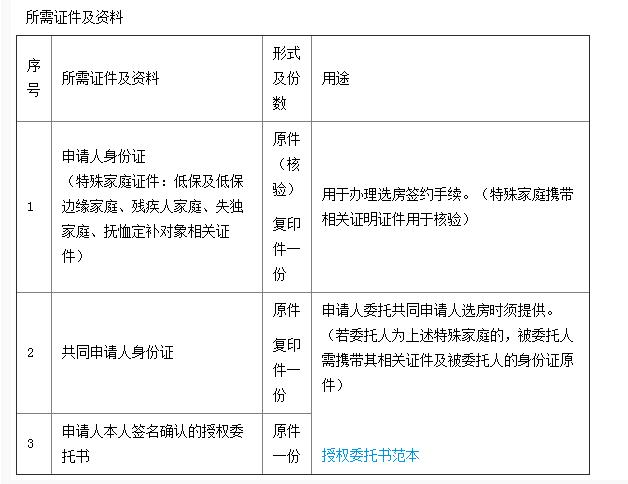 2021第一批深圳龙华公租房选房指引(材料及流程)