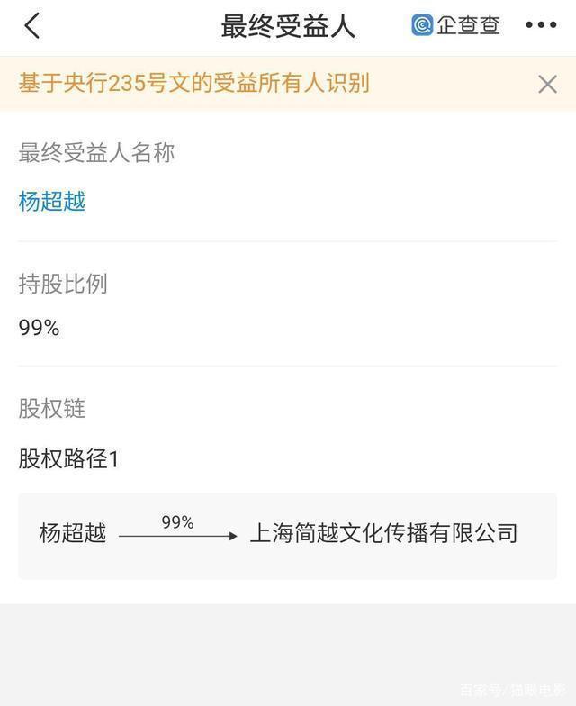 杨超越成立新公司持股99% 注册资本为100万 粉丝都激动了!