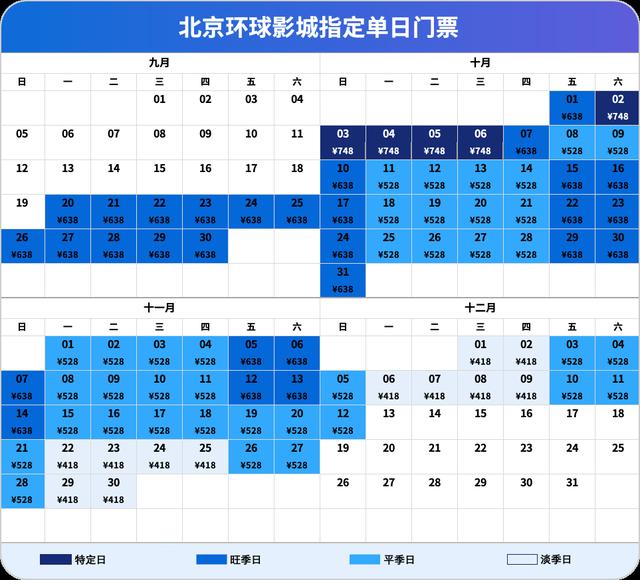环球影城门票价格:淡季日门票418元 淡季是啥时候