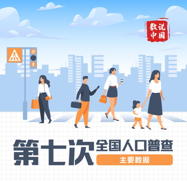 全国多少人口_值得庆贺!郑州常住人口总数超武汉27.4万人,晋级全国前10强