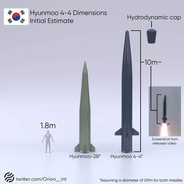 """韩国公布的潜射导弹""""玄武4-4""""外形类似于""""玄武-2B""""的拉长版 图源:社交媒体"""
