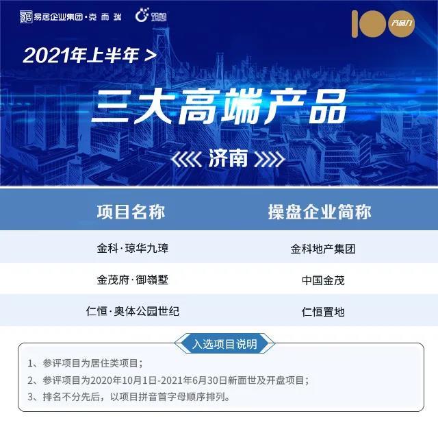 """金科·琼华九璋入选""""2021上半年济南三大高端产品"""""""
