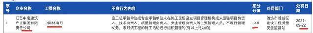 潍坊中南林清月项目施工方因管理违规的不良行为被主管部门处罚