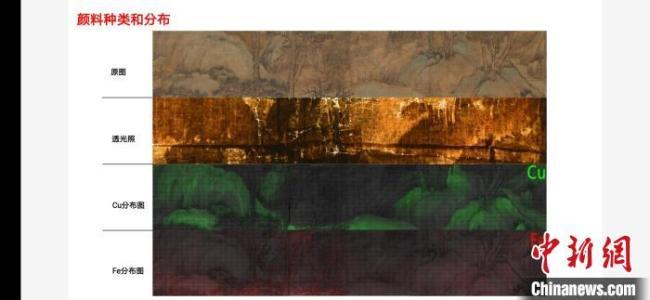 现代科技助力古书画修复 精修巨幅山水图贴落