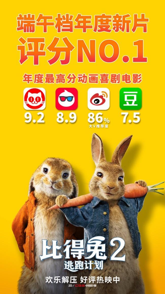 《比得兔2:逃跑计划》创年度动画喜剧电影高分