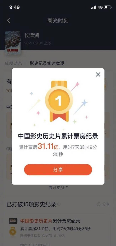 国庆档总票房破40亿 《长津湖》破历史片票房纪录