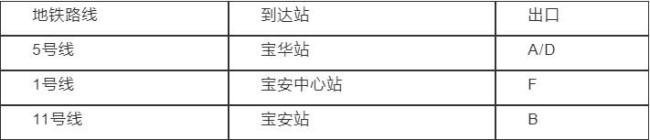 2021年深圳欢乐港湾滨海文化馆公园交通指南(公交+地铁)