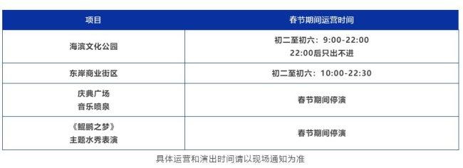 深圳欢乐港湾摩天轮2021年春节期间尚在调试阶段 不对外开放乘坐