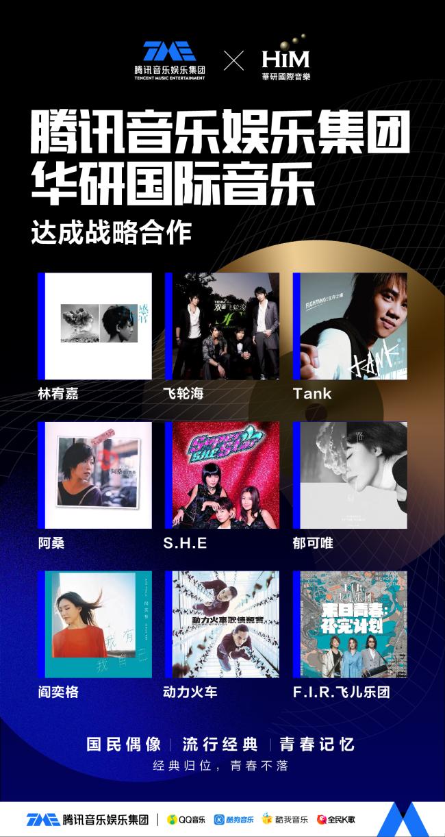 腾讯音乐娱乐集团与华研国际音乐达成深度战略合作 挖掘华语音乐内容更多创新活力