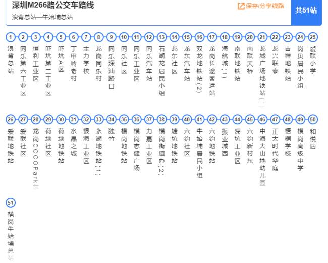 深圳公交M266线沿途地铁站详情一览(附线路图)