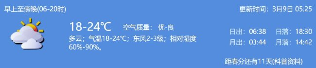 3月9日深圳天气预报:以多云为主 气温18-24度