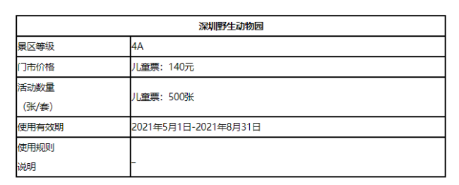 2021深圳野生动物园五一优惠门票如何购买?(附购票入口)