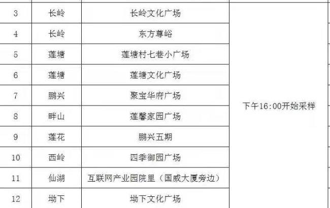 2021年深圳免费核酸检测地点及采样时间(最新更新)