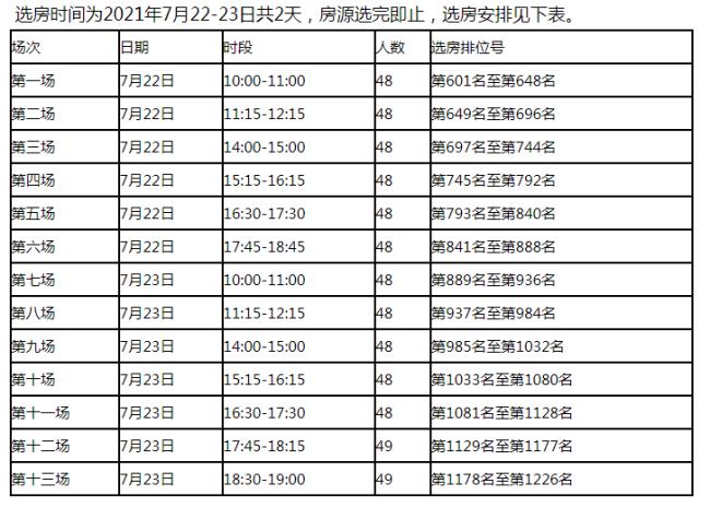 2021深圳大鹏丰树苑公租房递补认租家庭选房及签约指南(地点+方式)