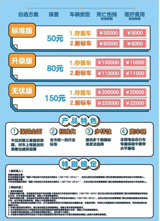 深圳电动车从开始备案到申领备案标识需要多少个工作日