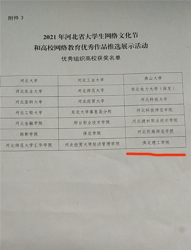2021年河北省网络文化节,保定理工学院斩获49个作品获奖