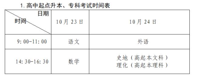 2021年广东深圳成人高考报名指引(条件+时间+入口)