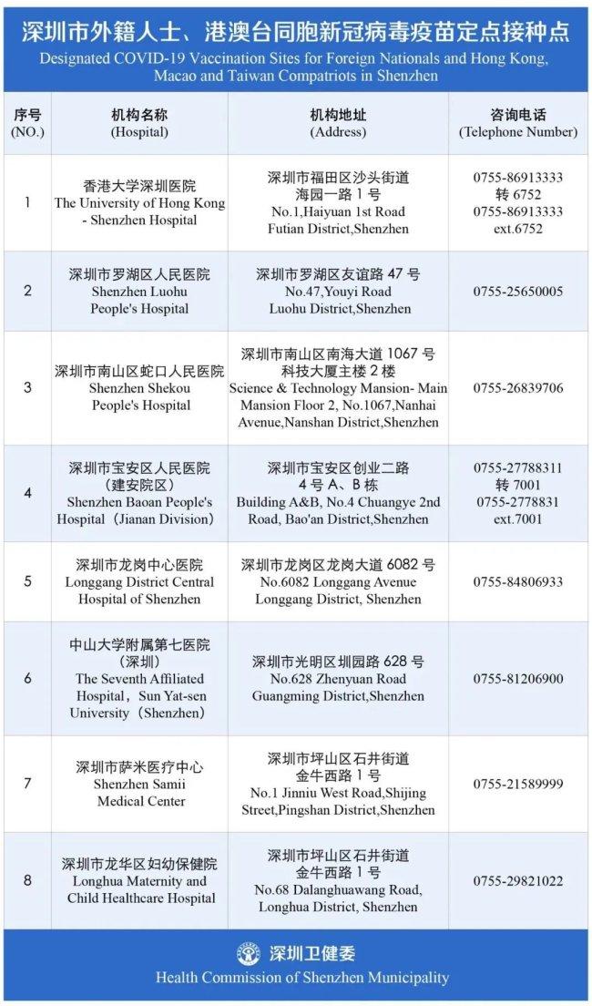 2021年港澳同胞在深圳接种新冠疫苗是如何收费的
