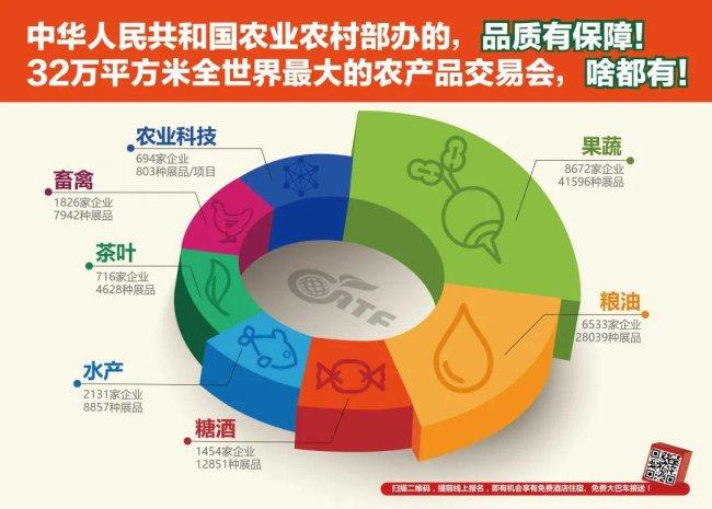 2021深圳第十九届中国国际农交会入场有哪些注意事项
