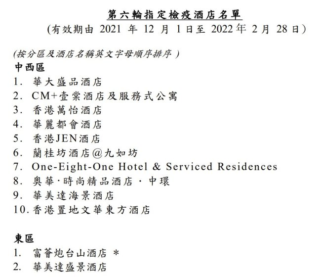 2021年第六轮香港指定检疫酒店都有哪些