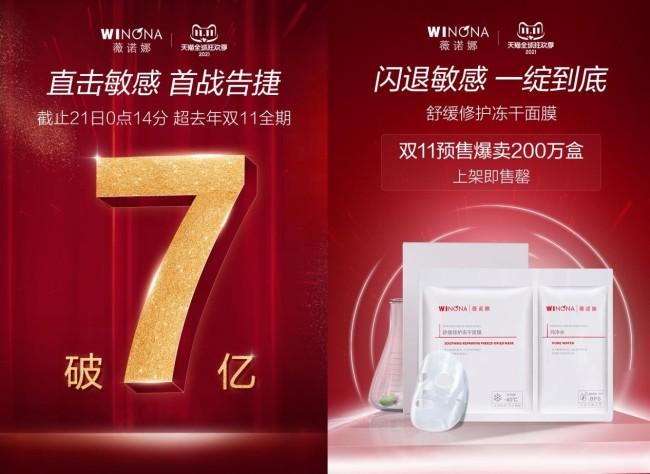 """预售首日破7亿,""""披荆斩棘""""的薇诺娜引爆双11"""