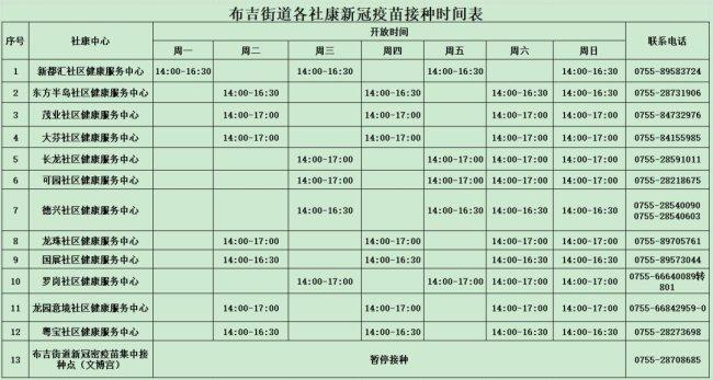 2021年深圳布吉街道各社康新冠疫苗接种时间安排