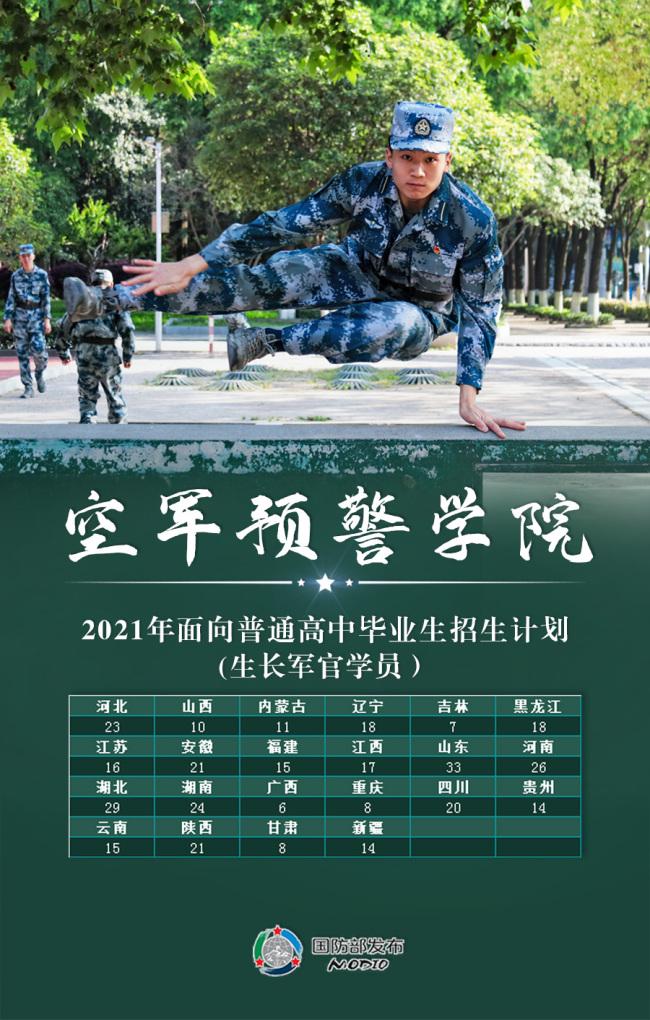 今年27所军队院校计划招收普通高中毕业生1.3万余人