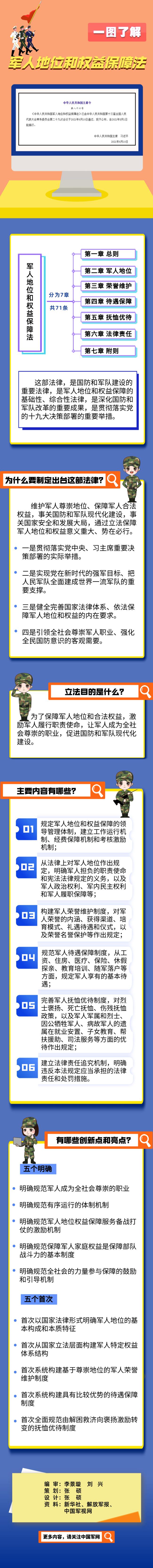 8月1日,《中华人民共和国军人和地位权益保障法》正式施行