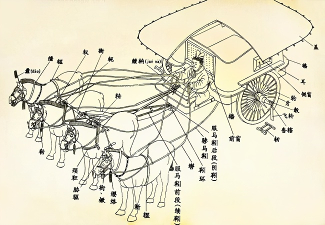 古人乘车,如何彰显档次品味?行以载道,车舆细节是关键
