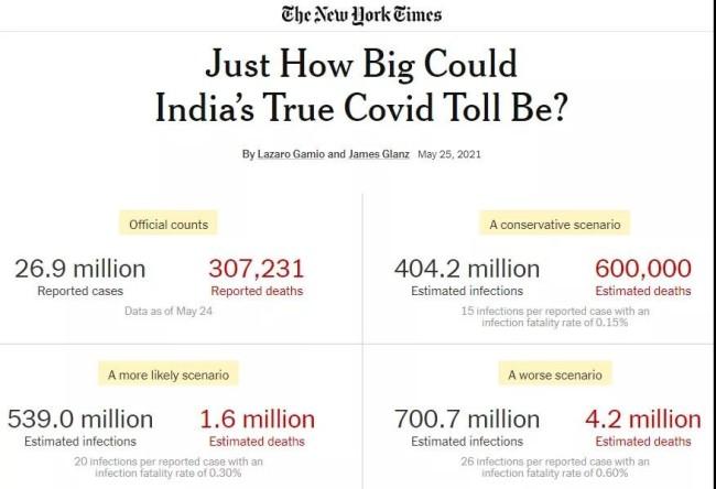 加勒万冲突一周年 印度扩军备战是又想挑事吗?