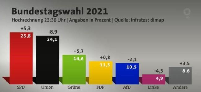 德国未来总理,对中国什么态度?