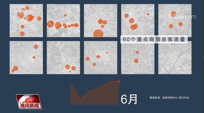 消费数据告诉你 中国经济活力重现