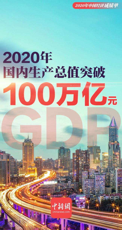 """一组海报速览2020年中国经济""""成绩单"""""""