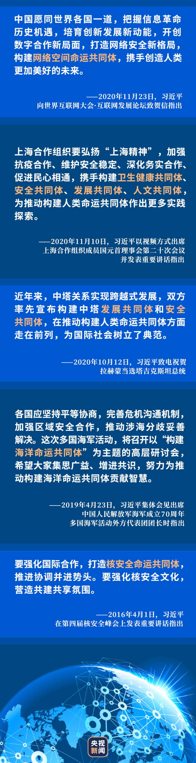 """人类命运与共,中国推动构建更丰富多样""""共同体"""""""