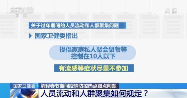 国家卫生健康委解释春节期间疫情防控热点疑点问题