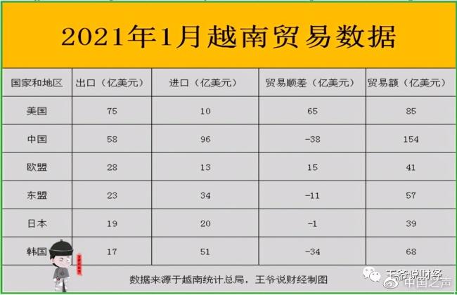 正午世界观丨而立之年,中国-东盟关系提质升级