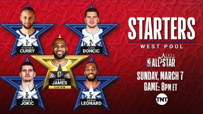 NBA全明星首发名单:詹皇杜兰特领衔,东契奇挤掉利拉德