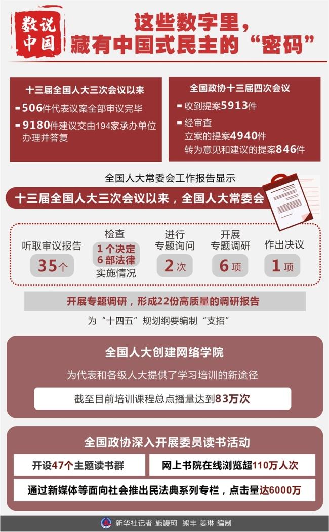 """这些数字里,藏有中国式民主的""""密码"""""""