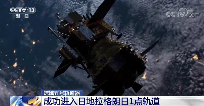 嫦娥五号轨道器成功进入日地拉格朗日1点轨道
