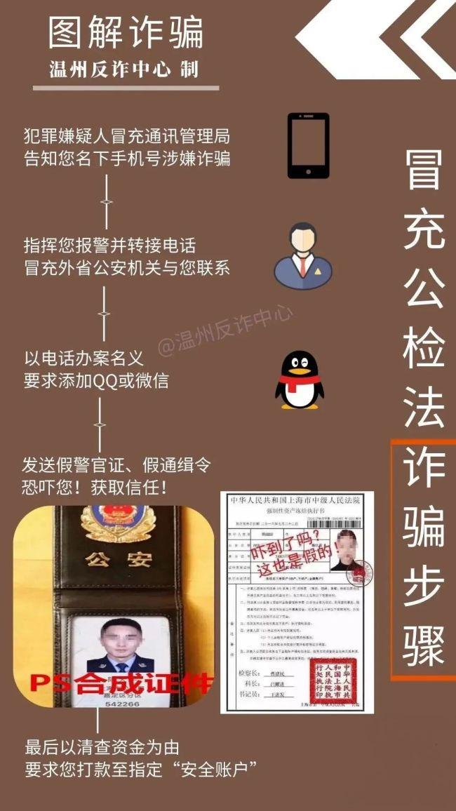 温州反诈中心提醒