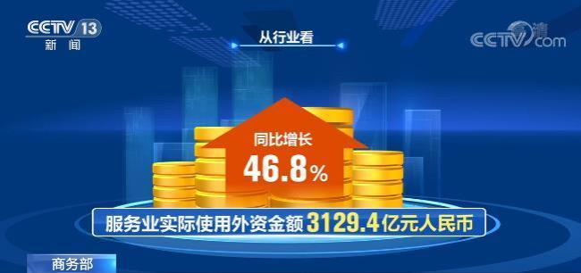 1—4月全国新设立外商投资企业同比增长50.2% 实际使用外资同比增长38.6%