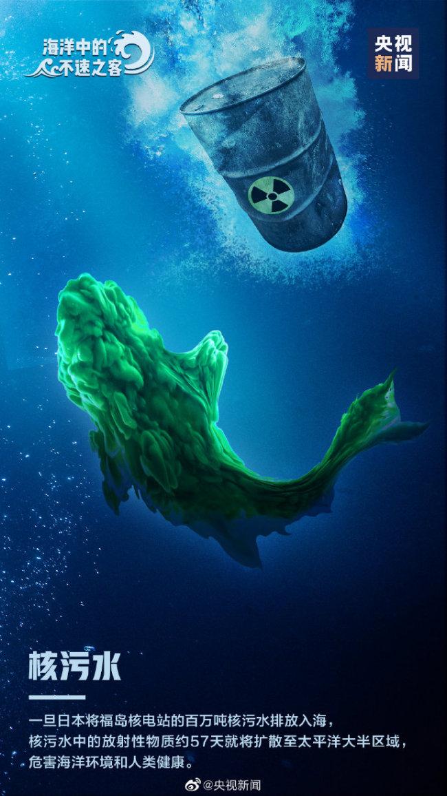 2020年超15亿个口罩流入海洋,需400多年才能分解