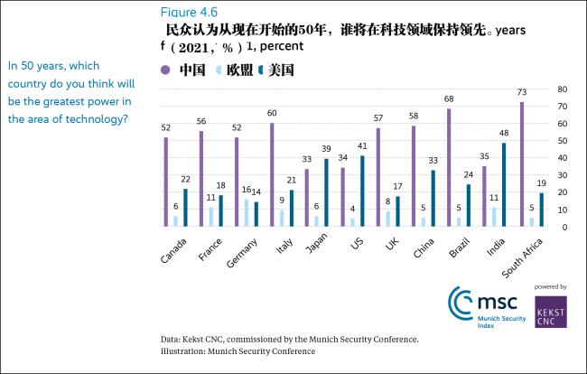 慕安会安全指数,意外发现中国人对国家的超强信心