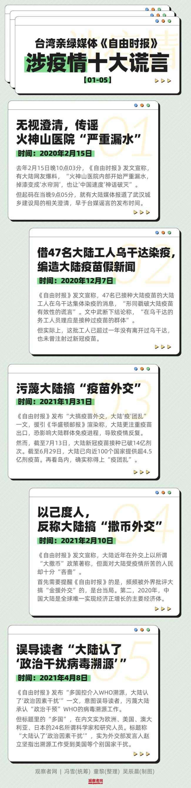 揭批台亲绿媒体《自由时报》涉疫情十大谎言