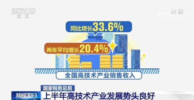国家税务总局:上半年全国企业销售收入增长稳定 部分行业恢复明显加速