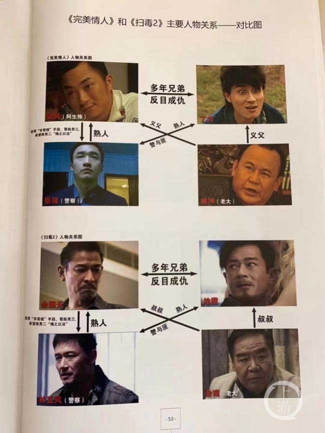 四川导演起诉刘德华等抄袭并索赔1亿 法院已立案